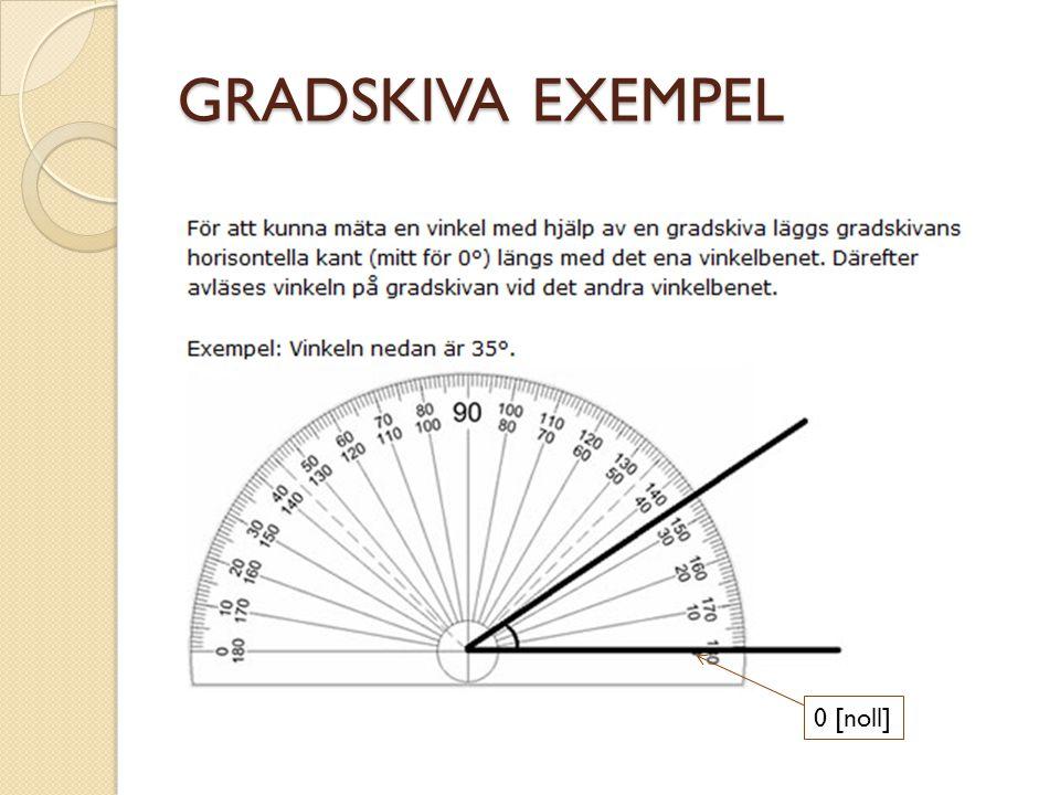 GRADSKIVA EXEMPEL 0 [noll]